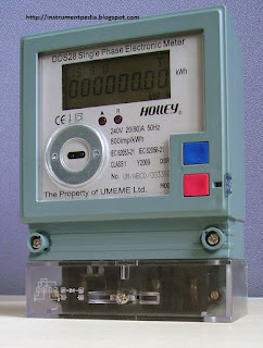 measures the energy consumption
