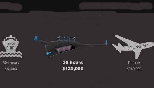 Tinuku.com Natilus raised funding to prepare mega-cargo test flight