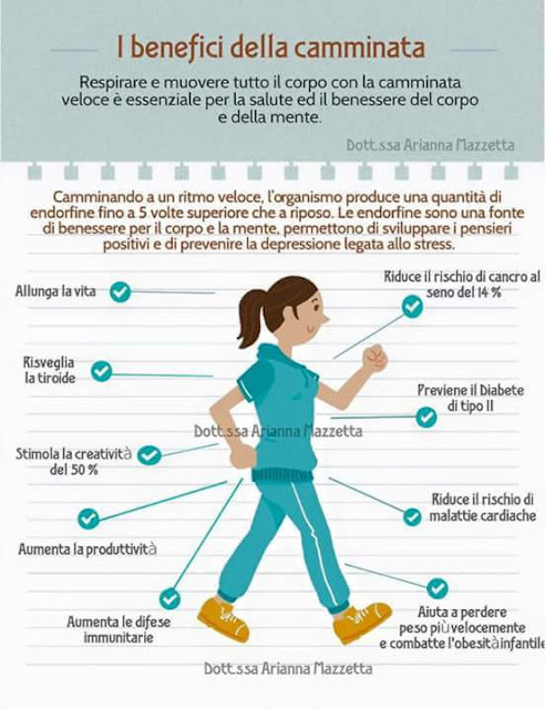 benefici camminata crunch challenge  rimettersi in forma dopo le feste dieta dopo le feste esercizi per addominali esercizi glutei saltare corda benefici benefici camminata