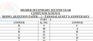 Plus two Govt new model question Paper Answer Key Computer Science English Medium