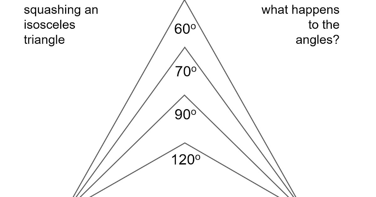 MEDIAN Don Steward mathematics teaching: isosceles