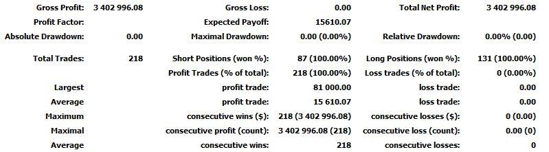 Forex broker earnings