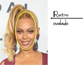 rostro_ovalado