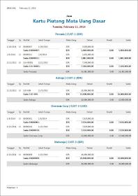 Laporan Keuangan 3 Contoh Laporan Keuangan Perusahaan Yang Baik Dan Benar
