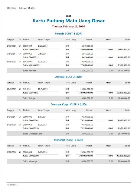 Contoh Laporan Keuangan Kartu Piutang