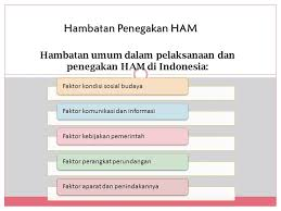 Hambatan Penegakan Hak Asasi Manusia (HAM) Di Indonesia
