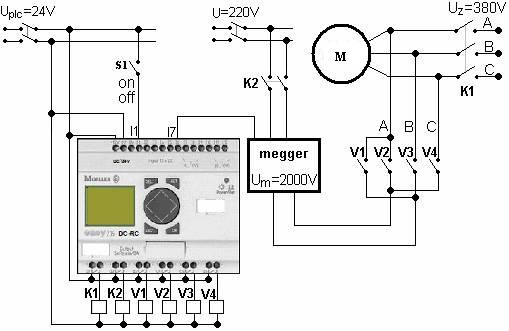 wiring diagram for high voltage motor wiring image wiring diagram of a plc controlled system for drying of high on wiring diagram for high