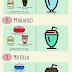 7 Receitas de Milk Shake Caseiro