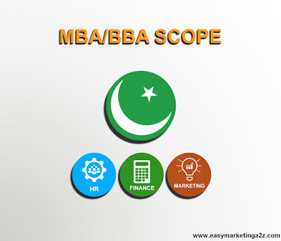 BBA, MBA Scope in Pakistan