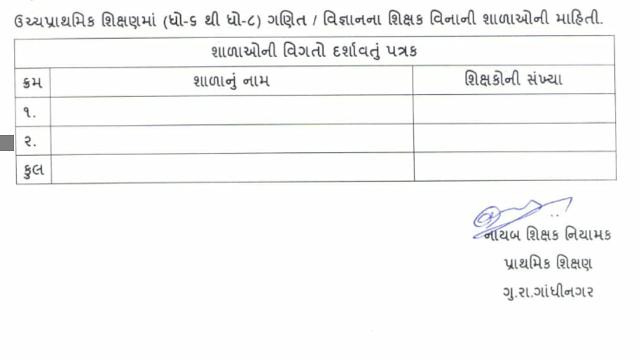 Maths / Science Subject Teacher Vinani School Ni Mahiti Apva Babat Paripatra