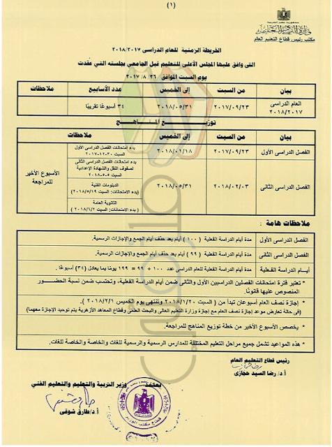 موعد اجازة اخر العام وموعد امتحانات الترم الثاني 2018