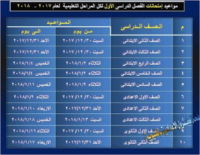 جدول إمتحانات الترم الاول 2018 محافظة القليوبيه جميع المراحل (إبتدائى ،إعدادى،ثانوى)