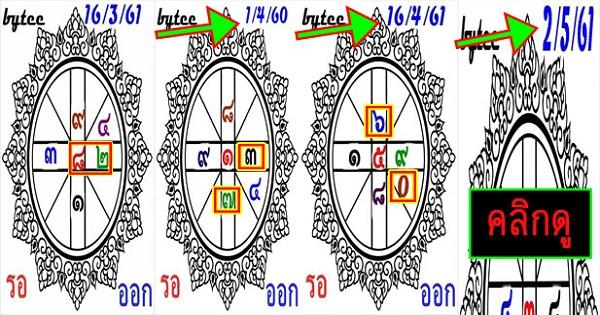 แนวทาง หวยตารางเลขเด่น จับคู่เเลขเด็ดบน-ล่าง งวดวันที่ 2 พฤษภาคม 2561