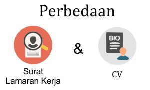 Perbedaan surat lamaran kerja dan Curriculum Vitae (CV)