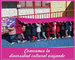Proyecto - Conocemos la diversidad cultural viajando