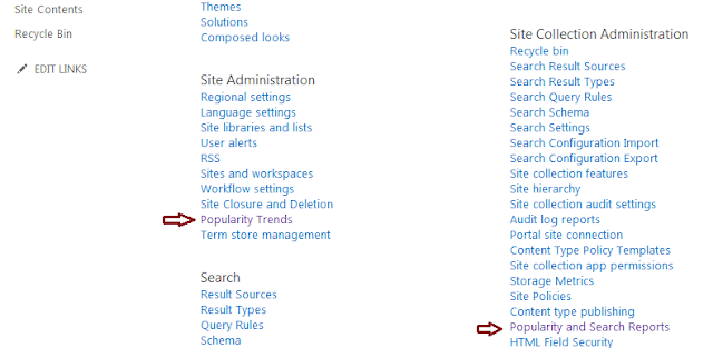 SharePoint Online Site Usage Reports and Popularity Trends