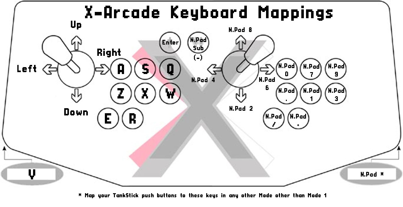 Mapping X-Arcade TankStick to Multiple Emulators (AHK