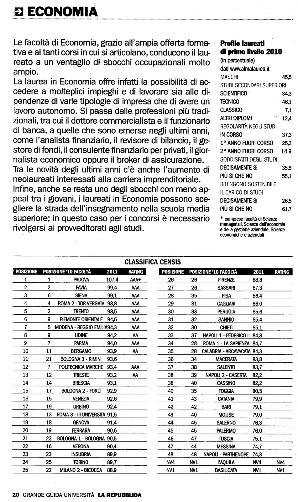 Classifica Università di Economia in Italia