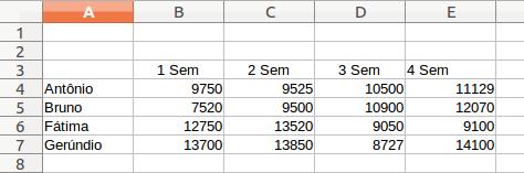 calc-gerar-tabela-dados-grafico