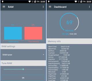 Aplikasi Android Terbaru : RAM Manager APK