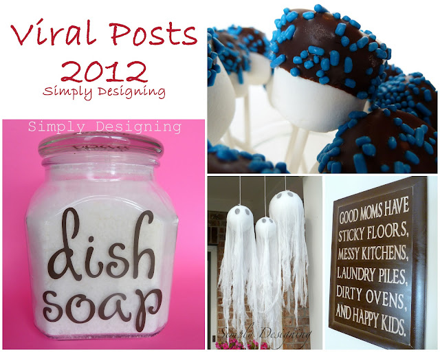 Posts that went Viral on Pinterest 2012 Simply Designing