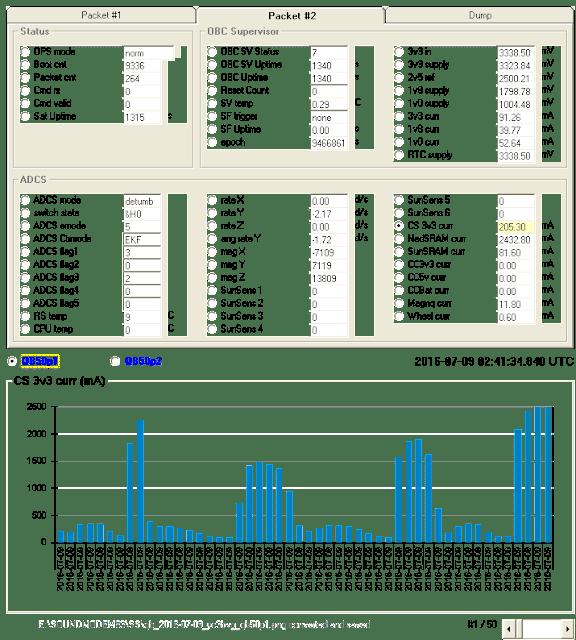 QB50p1 Packet #2 Telemetry