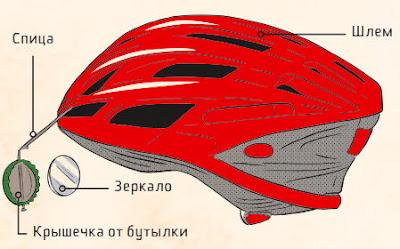 Зеркало заднего вида на велосипедный шлем своими руками