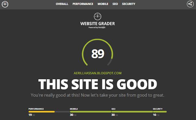 Periksa Prestasi Blog di Website.Grader