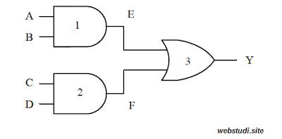 contoh soal gerbang logika 6