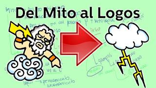 Resultado de imagen para imagen del mito al logos