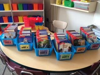 Lory's 2nd Grade Skills: New    McGraw Hill Reading Program