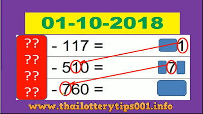 Thai Lottery Sure Tips New Formula 100% win 01 October 2018