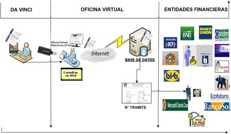 Comunidad de contadores p blicos autorizados auditores for Oficina virtual impuestos