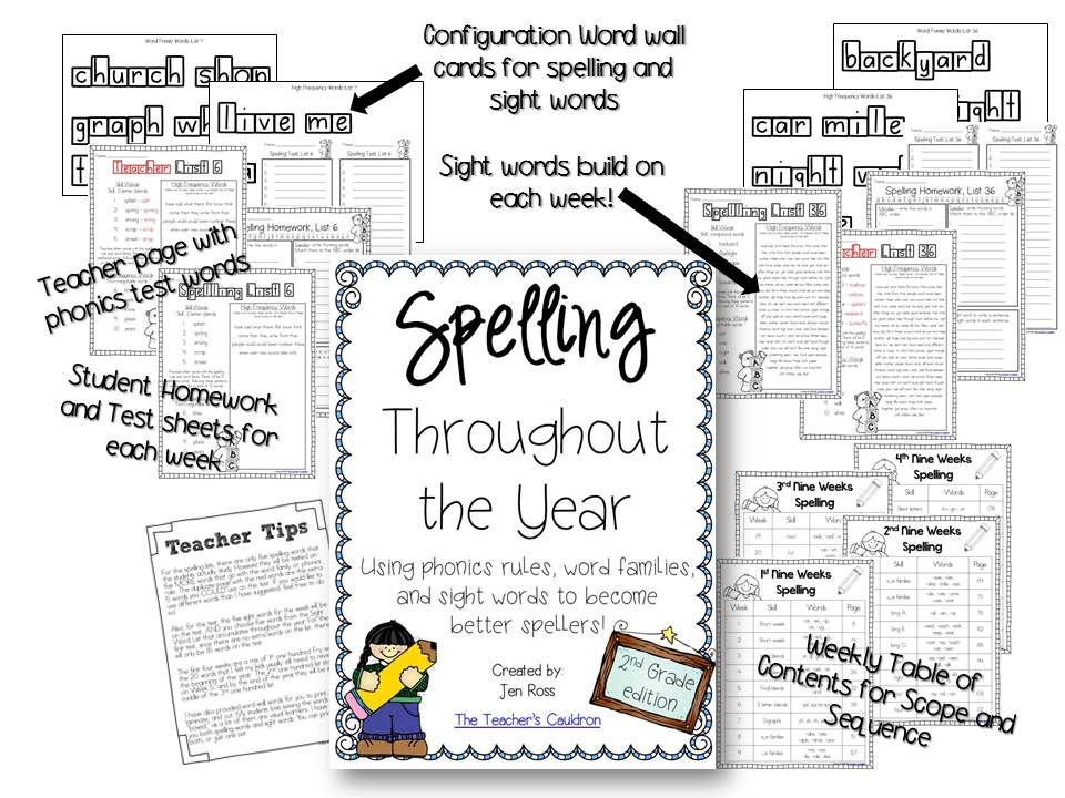 100+ First 50 Fry Words Sight Word Assessment Sheets