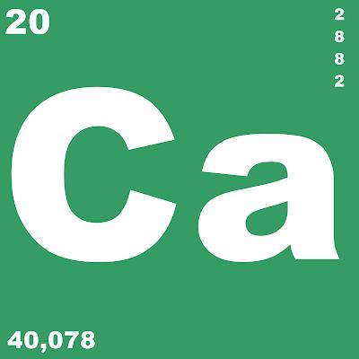 quadro elemento químico
