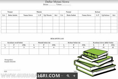 Download Contoh Format Tabel Mutasi Siswa Lengkap