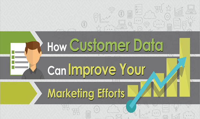 How Customer Data Can Improve Your Marketing Efforts