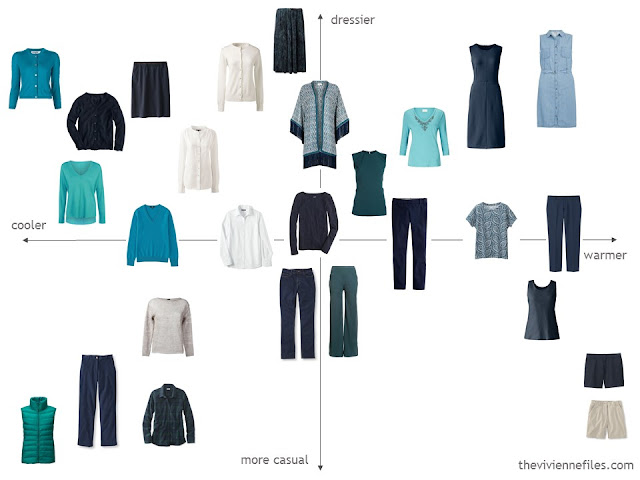 Evaluating a capsule wardrobe in navy for usefulness