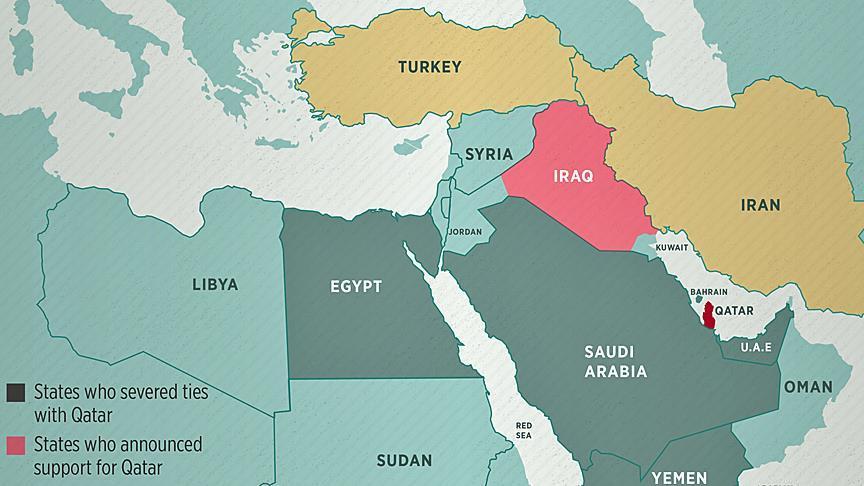 Kesamaan Agama Pun tak Mampu Persatukan Teluk