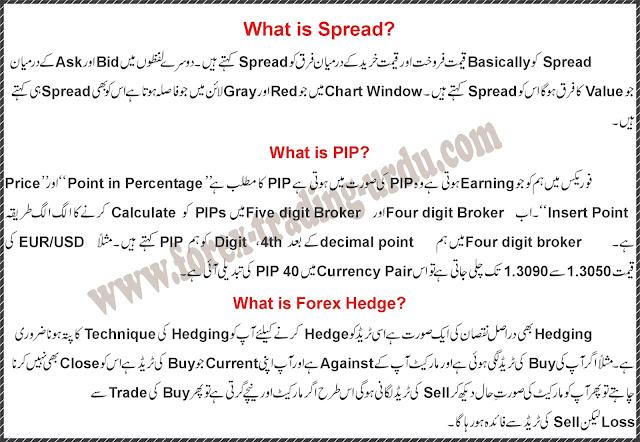 Forex training in urdu part-11