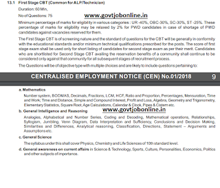 RRB ALP Technician Jobs First Stage CBT Exam pattern and SYllabus.png