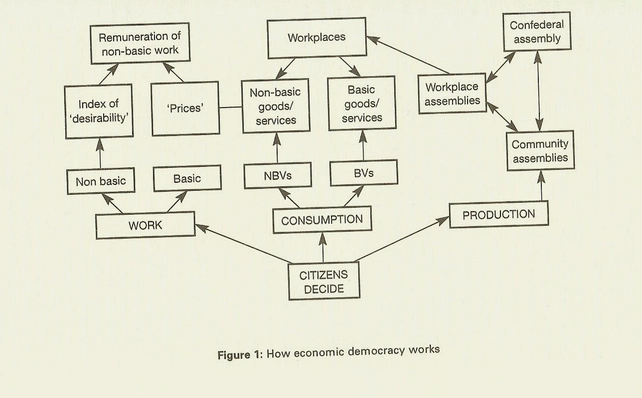 Power King Economy Wiring Diagram Propiedad Privada El Socialismo Democr 225 Tico Convertido En