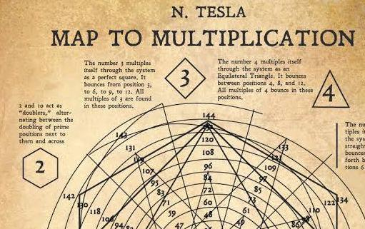 Long-Lost Nikola Tesla Drawings Reveal Genius Map For Multiplication