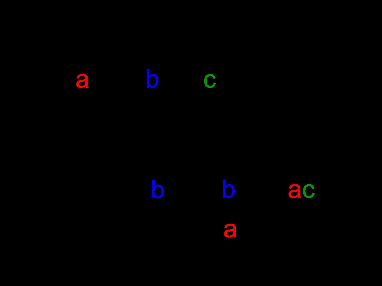 median don steward mathematics teaching quadratic formula