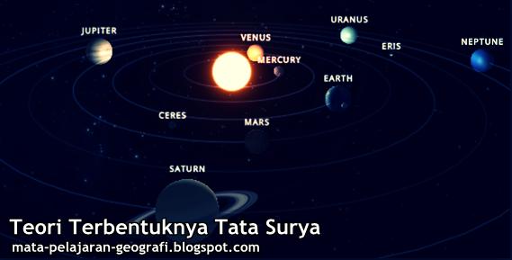 Terbentuknya Tata Surya, Teori Terbentuknya Tata Surya, Teori Nebula, Teori Nebula Immanuel Kant, Teori Nebula Piere Simon de Laplace, Teori Planetesimal, Teori Pasang Surut, Teori Awan Debu, Teori Bintang Kembar