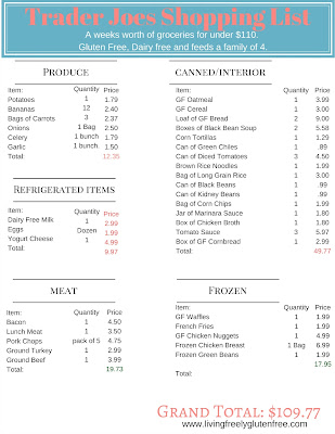 trader joes gluten free and dairy free meal plan for a family of 4