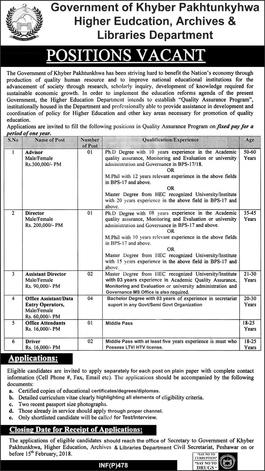 Jobs In Higher Education Archives and Libraries Department Peshawar January 2018