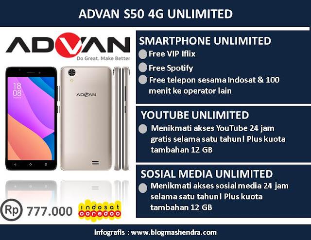 Advan S50 4G Unlimited - Blog Mas Hendra