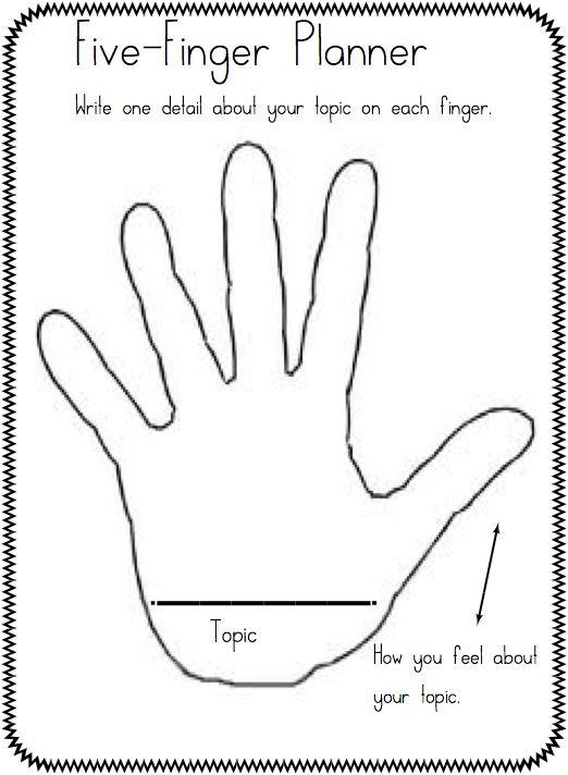Joyful Learning In KC Five Finger Planner