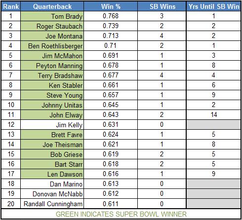 list of super bowl winners - 490×446